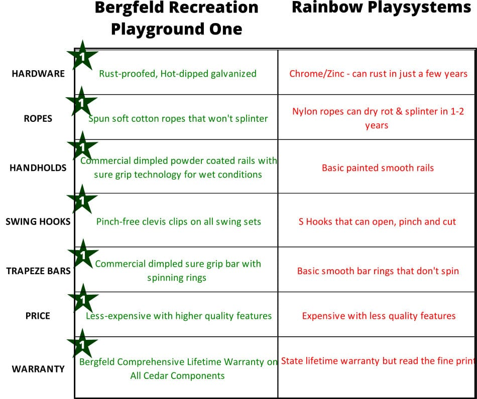 vs Rainbow Systems